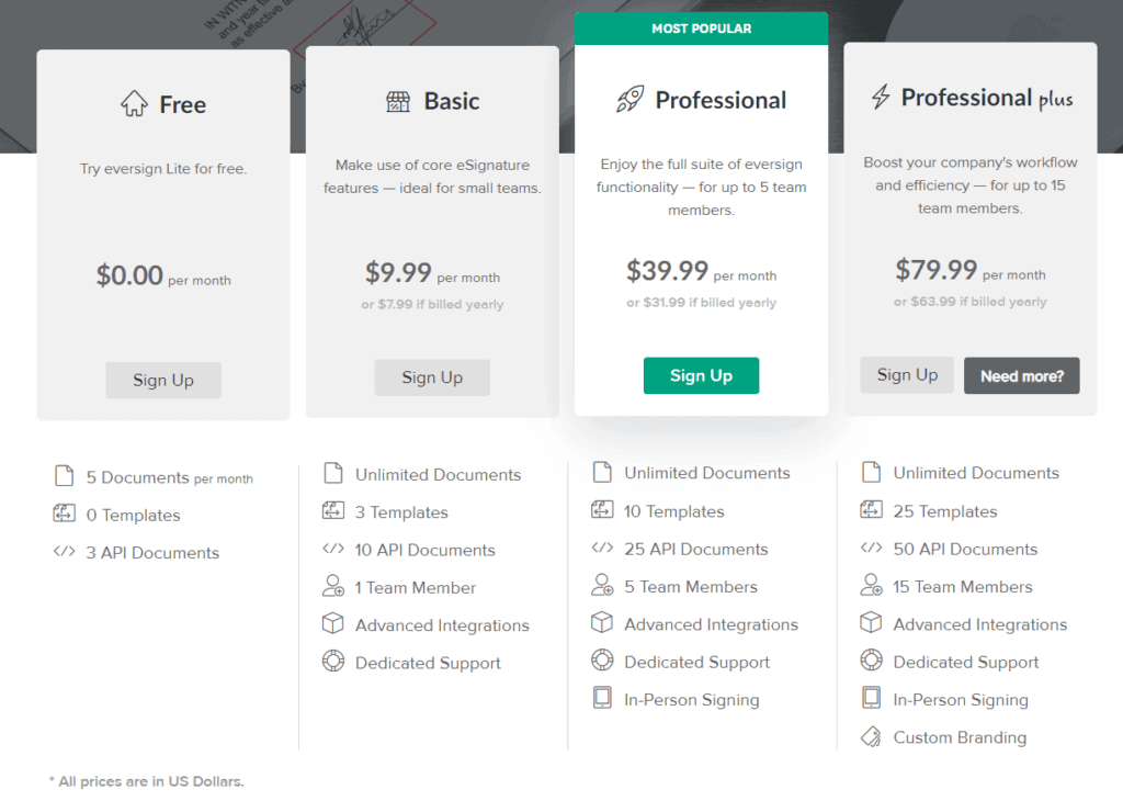 EverSign pricing