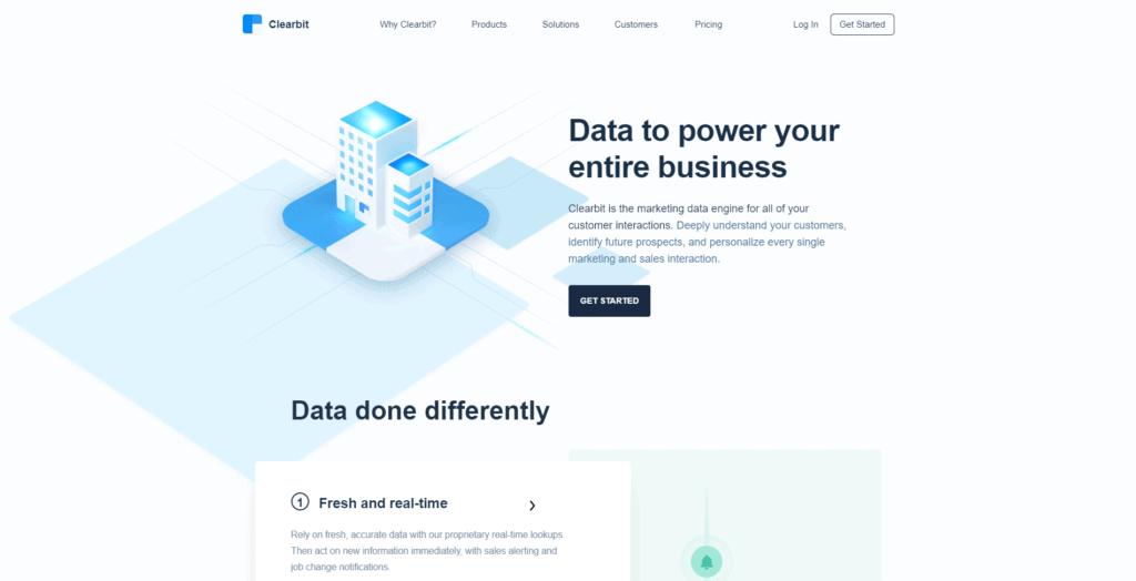 enrichissement données B2B Clearbit