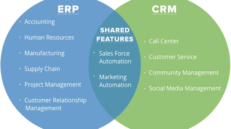 deux graphiques expliquant les différences entre CRM et ERP